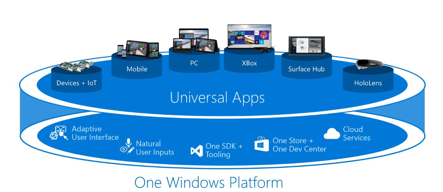 windows-10-universal-app