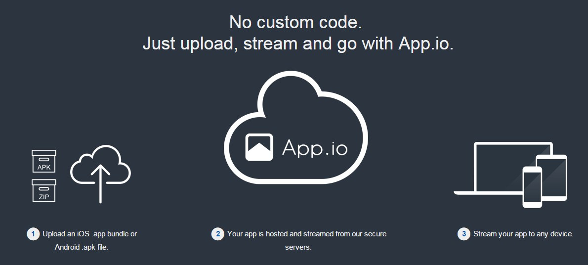 how to run ios aqpps on windows